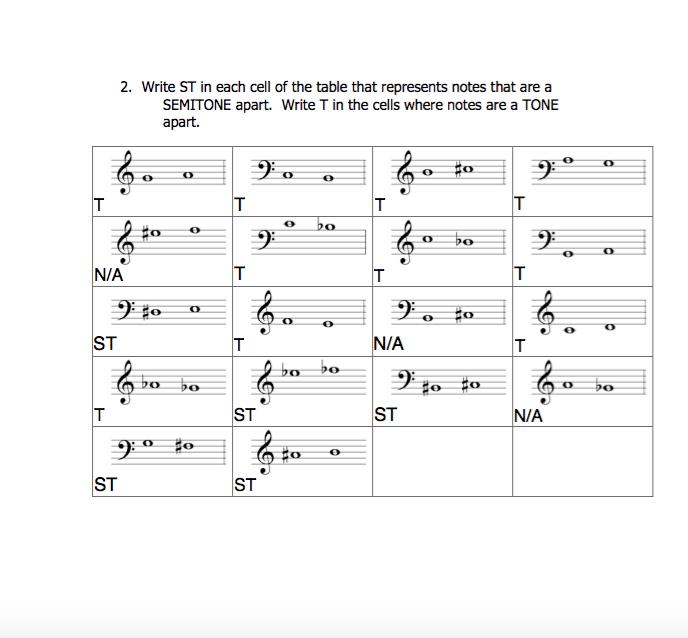 Tones And Semitones Worksheet
