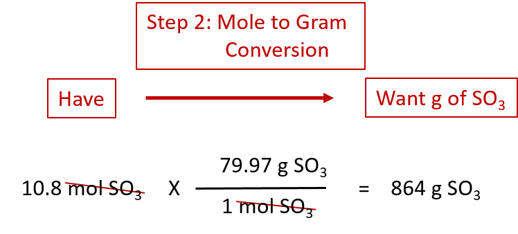 Chapter 6 – Quantities In Chemical Reactions – Chemistry