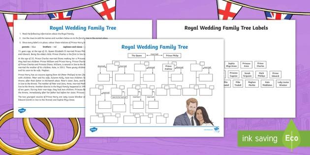 New   Royal Wedding Family Tree Worksheet