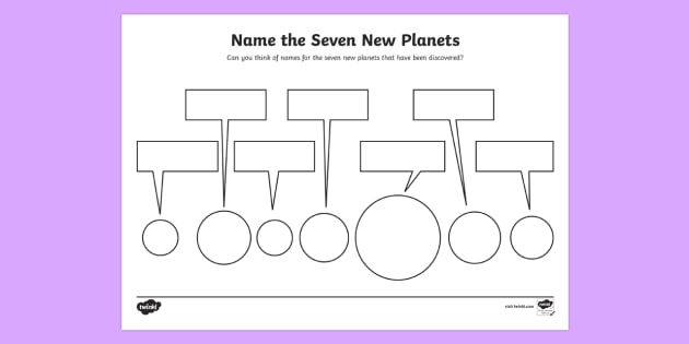 Seven Planets Naming Worksheet   Worksheet