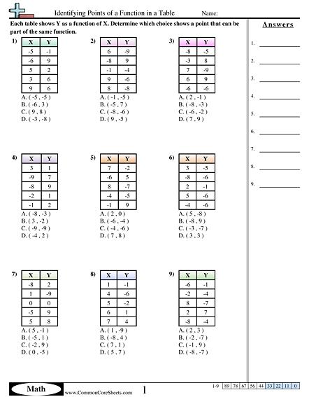 8 F 1 Worksheets
