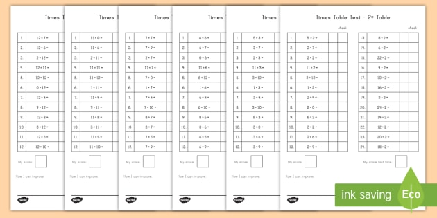Mixed Multiplication And Division Tests 2x To 12x Worksheet