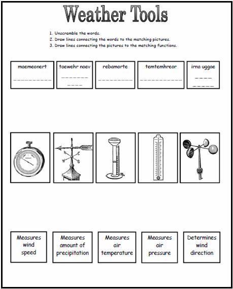 Scientific Measurement Worksheet