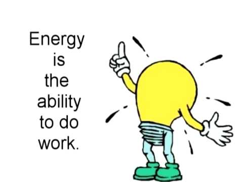 Facts About Energy For Kids