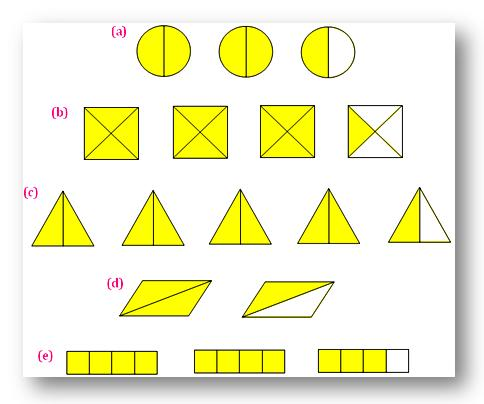 Worksheet On Changing Fractions