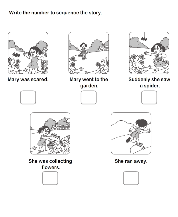 Sequencing Cards …