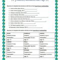 Esl Countries And Nationalities Worksheets