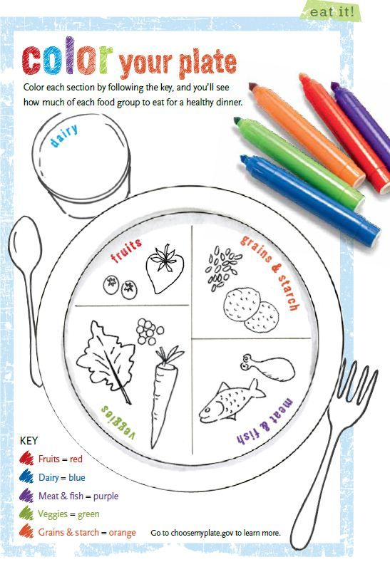 A Great  Color Your Plate  Activity For Kids  Pinning Here Not For