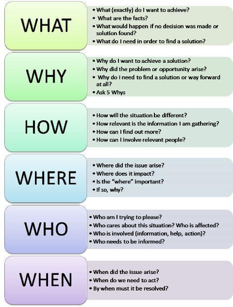 Problem Solving Worksheets For Adults