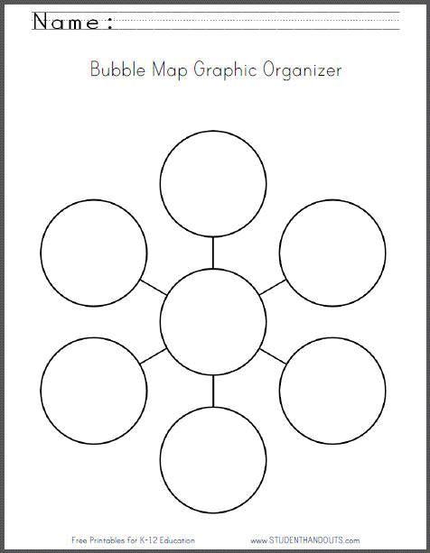 Bubble Map Graphic Organizer Worksheet