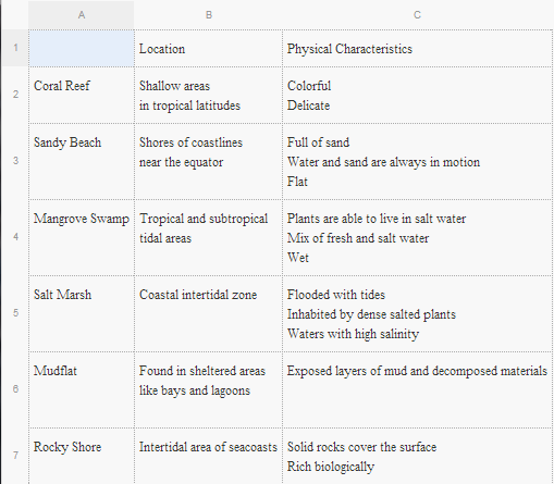 Aquatic Ecosystems Study Guide