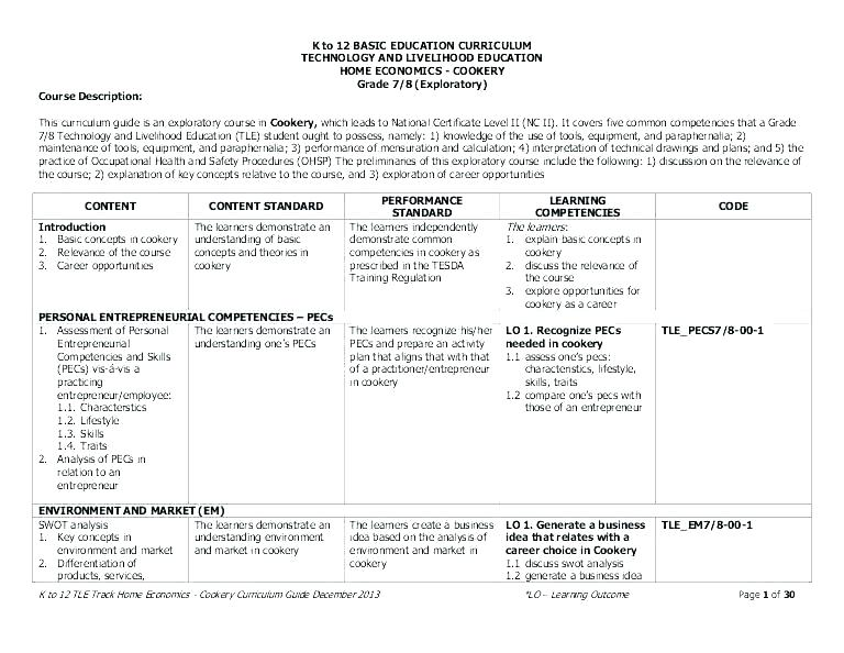 Basic Economics Worksheets Free For Middle School Food Pyramid