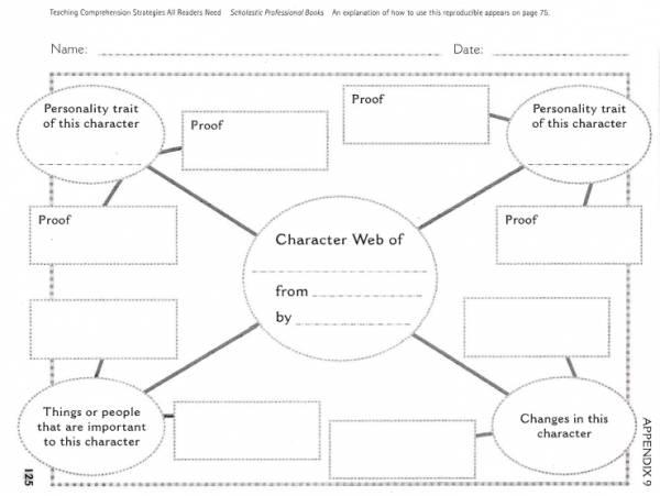 Character Web Worksheet