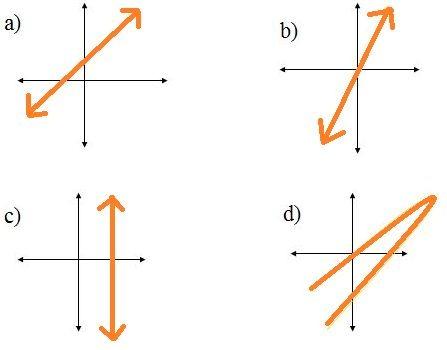 Direct Variation Homework Help   Simplifying Radicals Homework Help