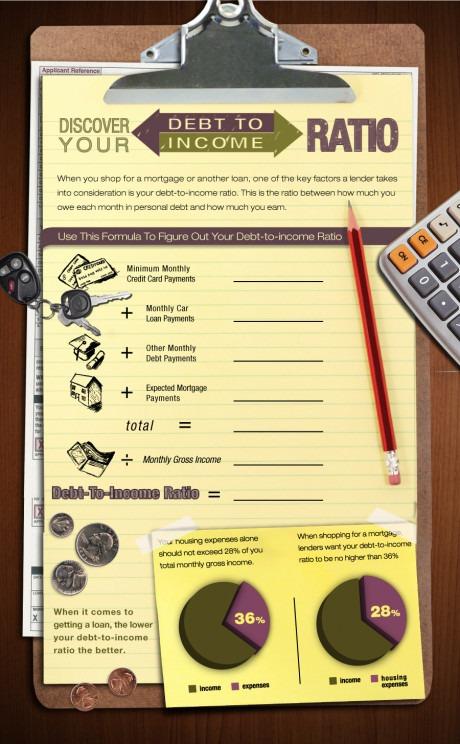 Infographic  Debt