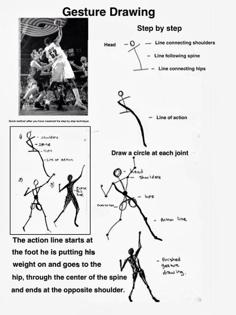The Helpful Art Teacher  Gesture Drawing  Giving The Human Figure