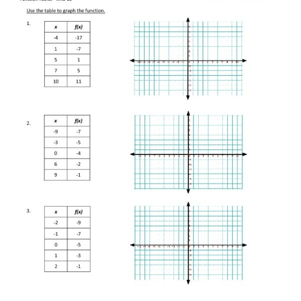 Eighth Grade Graph From Function Tables Worksheet 16 – One Page