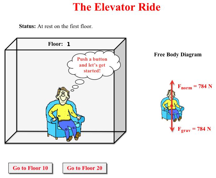Physics Simulations At The Physics Classroom