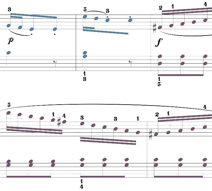 Free Piano Theory Worksheets – Gulvafslibning Info