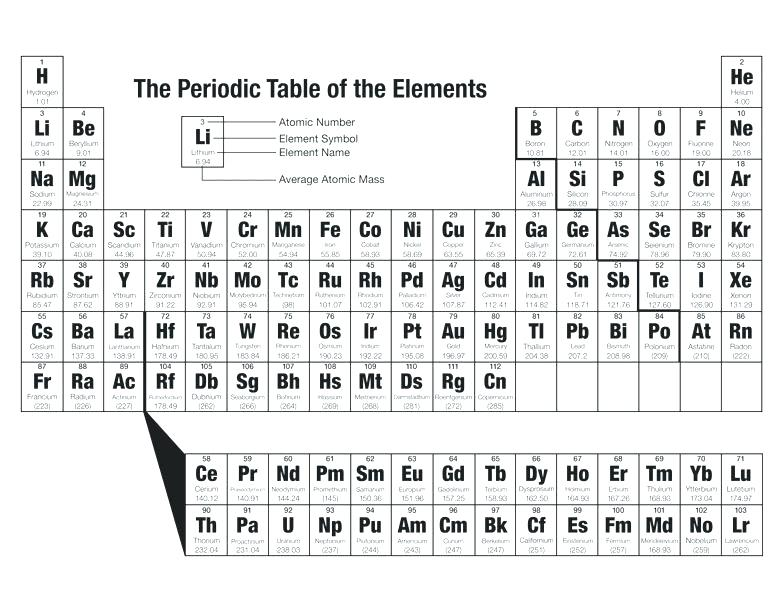 Free Printable Periodic Table Of Elements Worksheets – Recrea Co