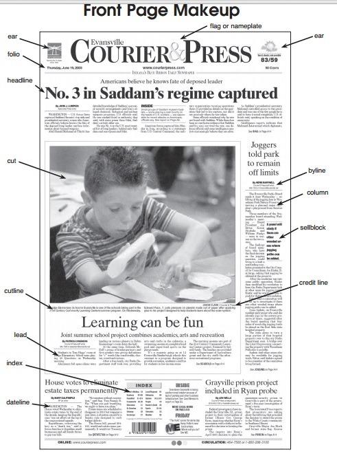 Analyzing A Piece Of News