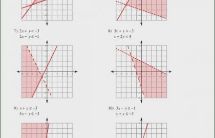 Graphing Systems Of Inequalities Worksheet Algebra 2 Best Of