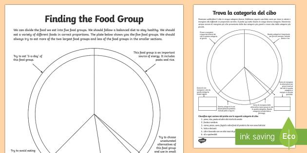 Finding The Food Group Worksheet   Worksheet English Italian