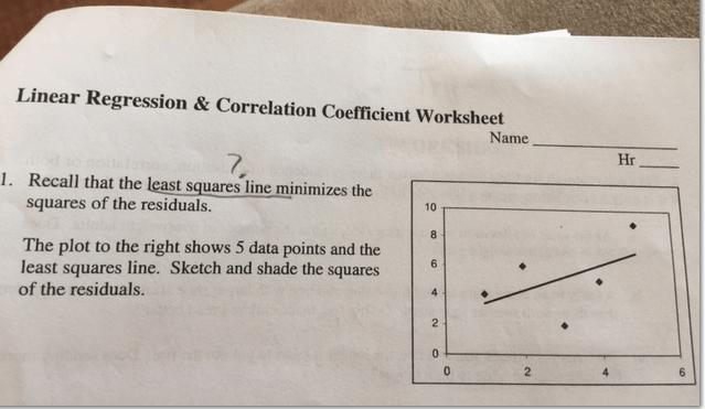 Solved  Linear Regression & Correlation Coefficient Worksh