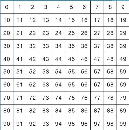 Number Grid Puzzles Worksheets Everyday Math Printable Worksheets