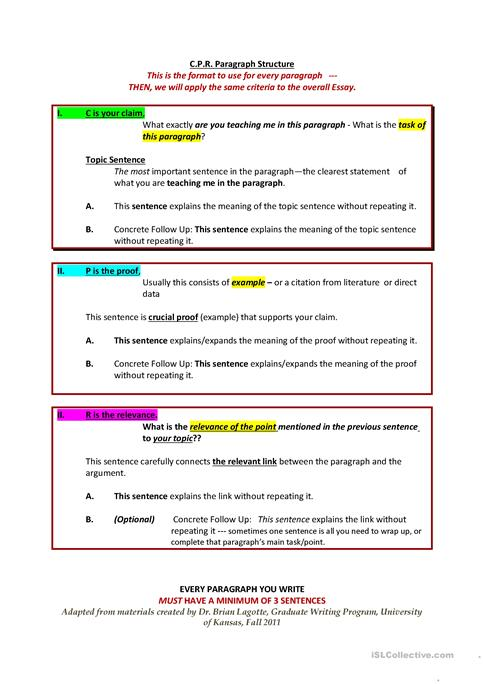 Paragraph Structure Worksheet Cpr Paragraph And Essay Structure