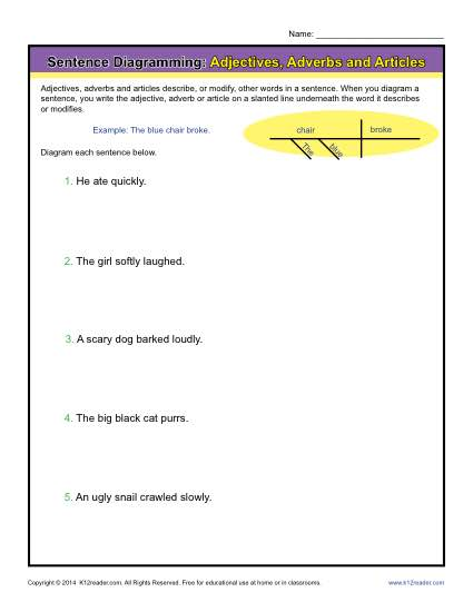 Diagramming Sentences Worksheets  Adjectives, Adverbs And Articles