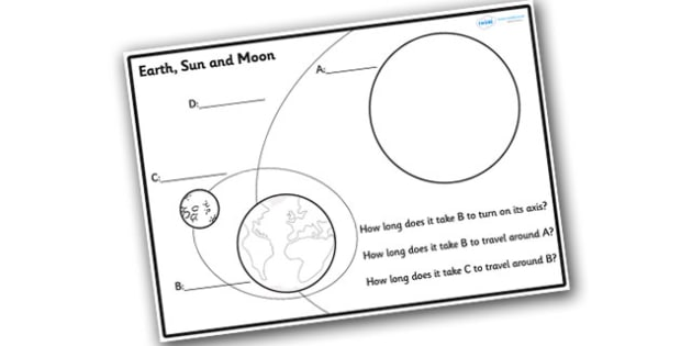 Earth Sun And Moon Label And Question Colouring Sheet