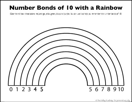 Free Number Bonds To 10 Worksheet