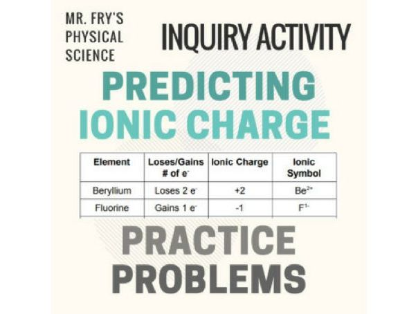 Predicting Ionic Charge Practice (hs