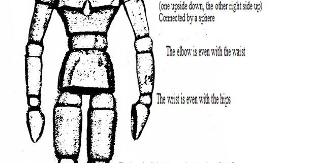 The Helpful Art Teacher  Human Proportion  Simplifying The Figure