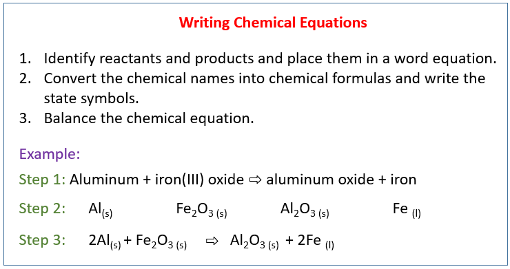 Writing A Balanced Chemical Equation (solutions, Examples, Videos)