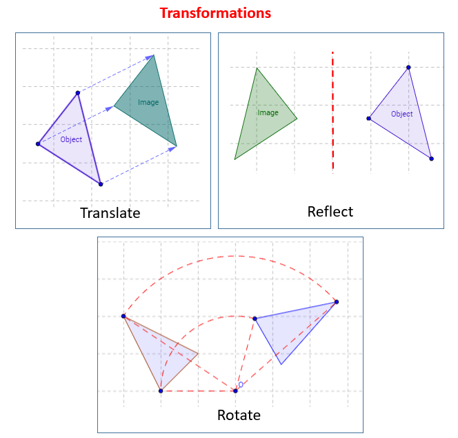 Reflection, Rotation And Translation (solutions, Examples