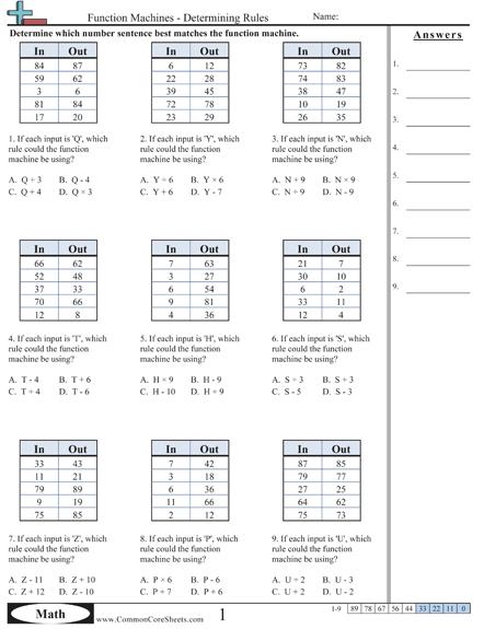 Patterns & Function Machine Worksheets Free Printable