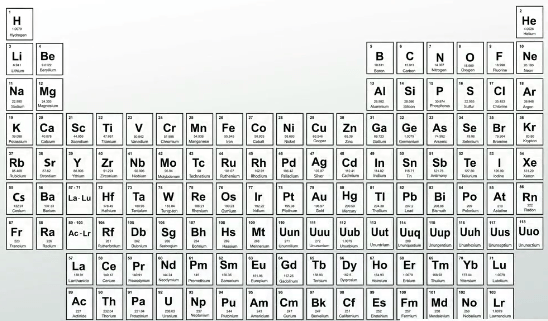 99 The Periodic Table Chapter 6 Quiz Answers, Answers Chapter Quiz
