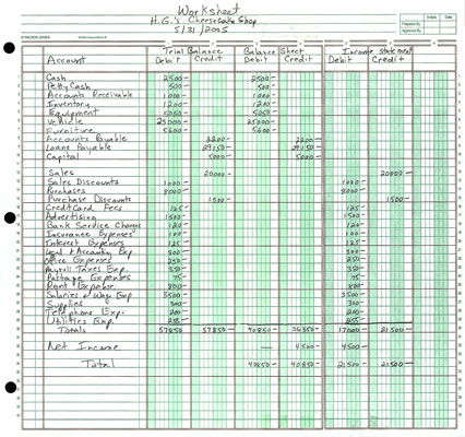Developing A Financial Statement Worksheet For Your Business