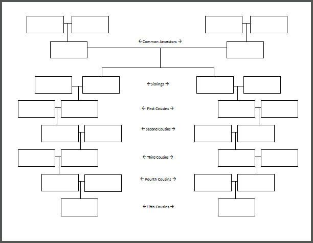 Working Chart (1 Metre)