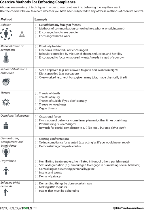 Coercive Methods For Enforcing Compliance Cbt Worksheet