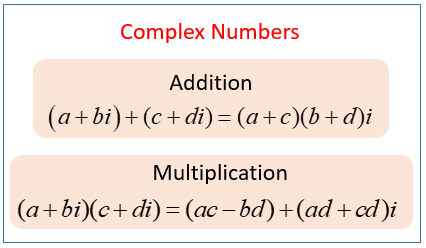 Add And Multiply Complex Numbers (examples, Solutions, Videos