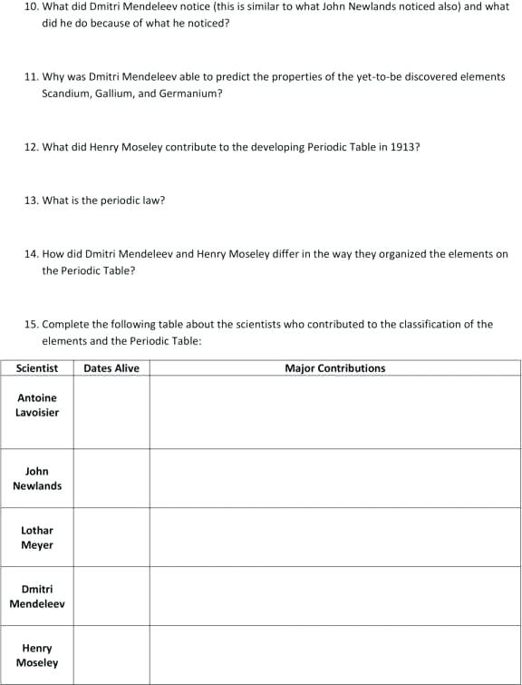 Alien Periodic Table Worksheet Answer Key The Best Worksheets Lab