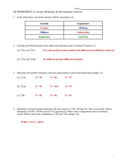 Ap Worksheet 2s  Atoms, Molecules, & Ions Summary Answers