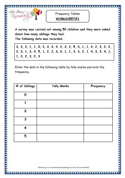 Grade 3 Maths Worksheets  Pictorial Representation Of Data (15 3