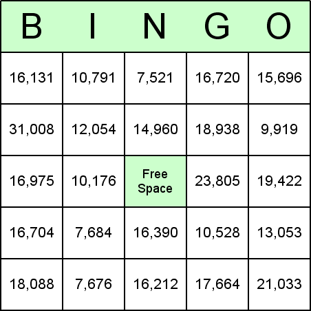 Long Multiplication Bingo Cards For Teaching Math And Arithmetic