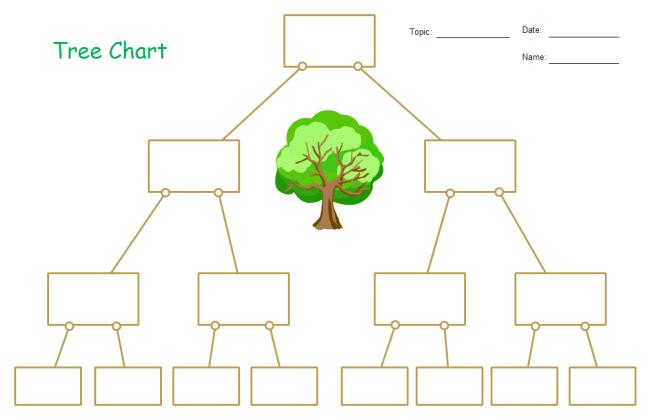 Blank Tree Chart