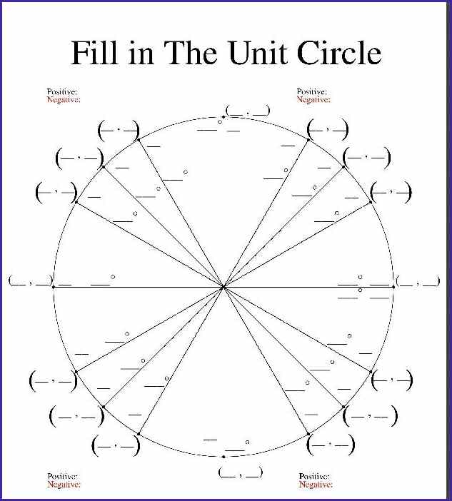 graphic about Blank Unit Circle Printable identify Blank Machine Circle Worksheets
