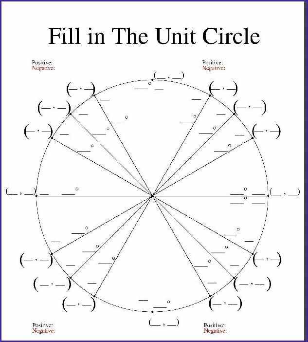 Printable Unit Circle